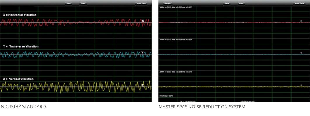 illus-noise_waveforms